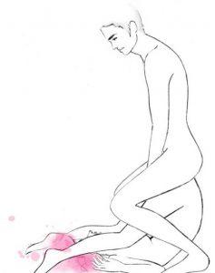 Position pro sex The Best